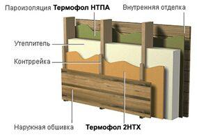 Термофол 2НТХ  2