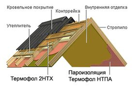 Термофол 2HТХ  (1)