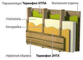 Термофол НТПА 2