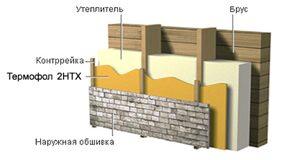 Термофол 2НТХ  3